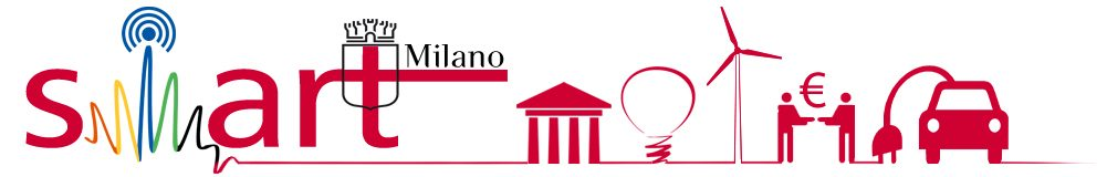 Milanosmartcity.org